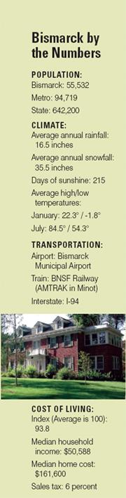 Bismark, North Dakota Statistics