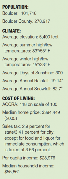 Boulder stats